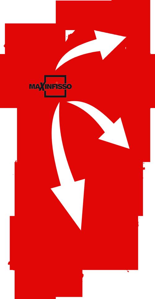 sardegna_maxinfisso